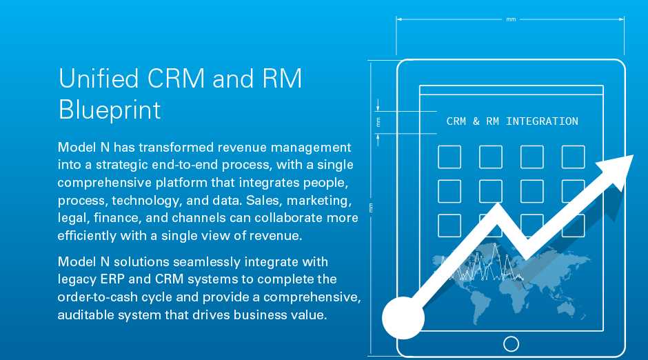 Unified CRM