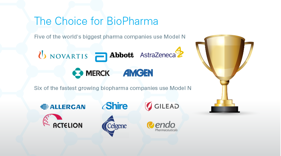 The Choice for BioPharma