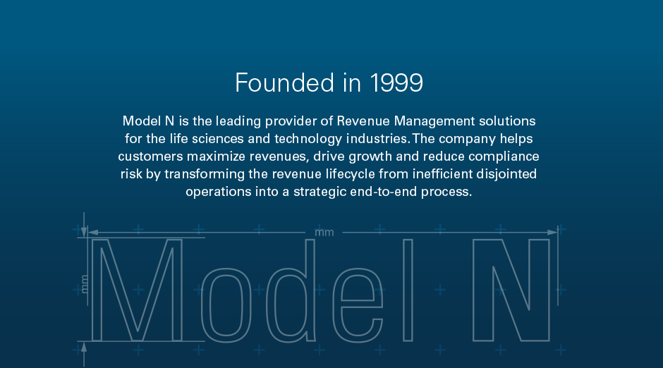 Founded in 1999