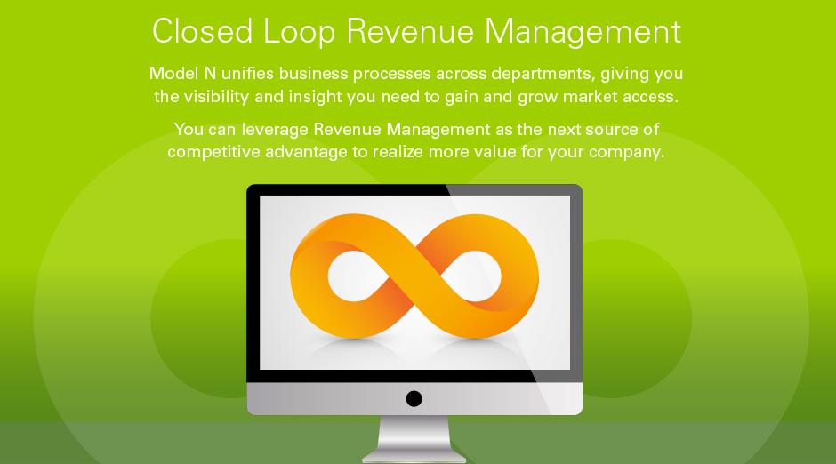 Closed Loop Revenue