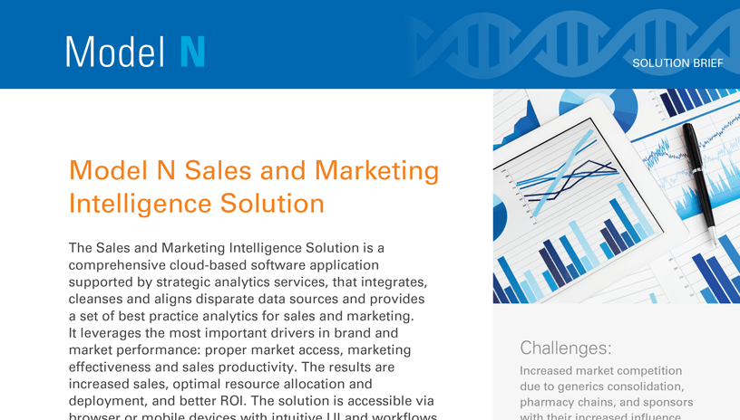 Mkt_Sales_Intelligence