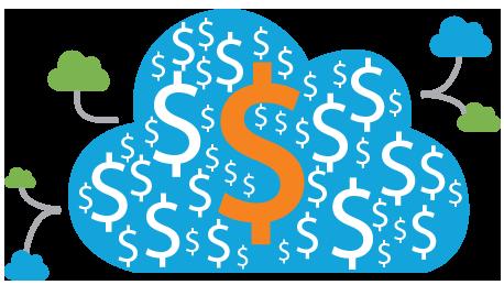 Revenue Management Cloud 1