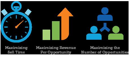 Revenue Management Cloud 2