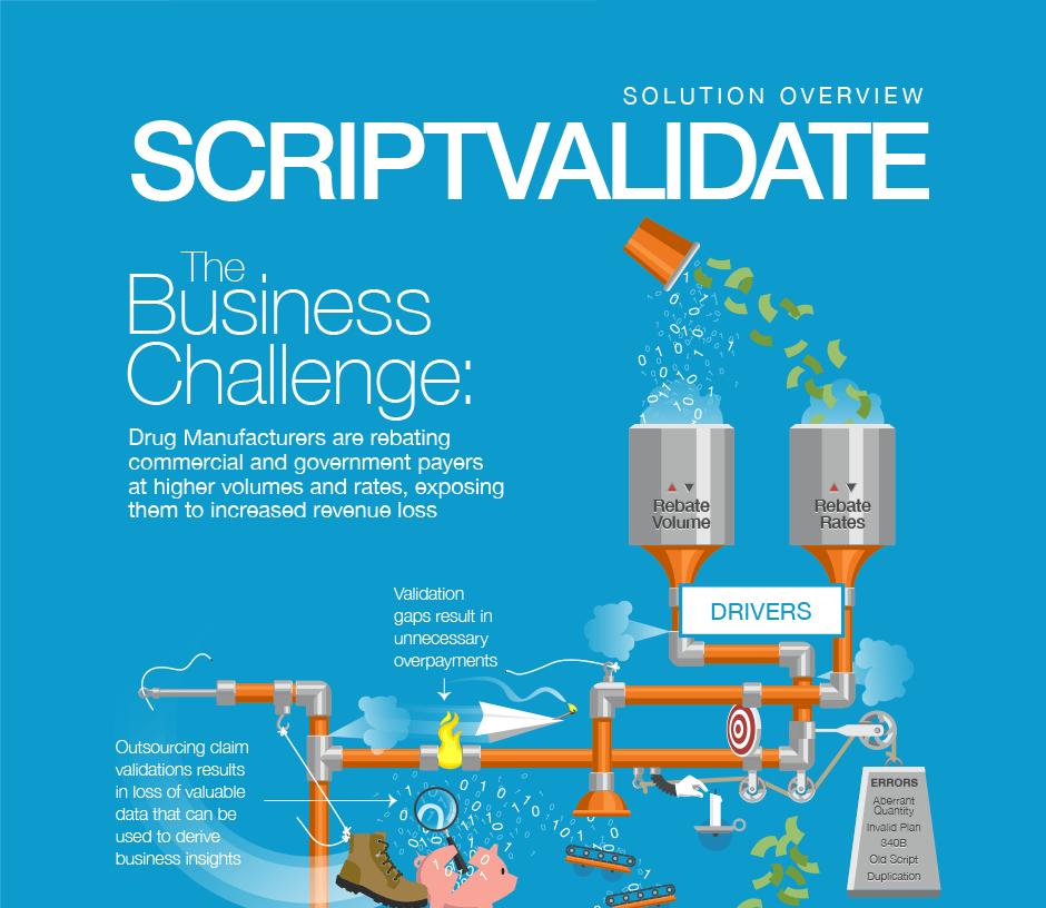 Script Validate 1
