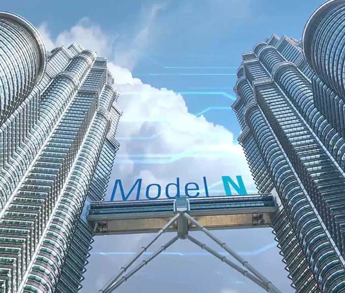 modeln_overview