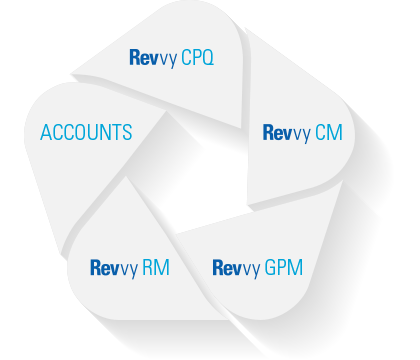 Revvy_RM_Product_04