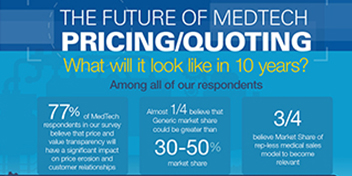 MedTech_Price_Optimization_Infographic_sm