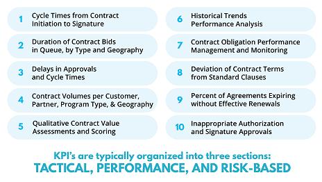 KPI_Infographic_Capture