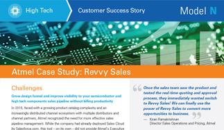 Revvy_Sales