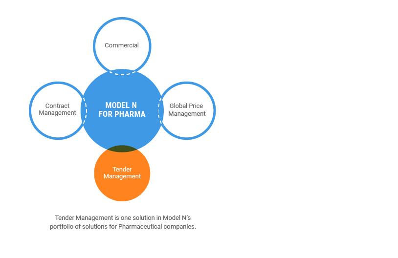 MDN_008_Pharma_02