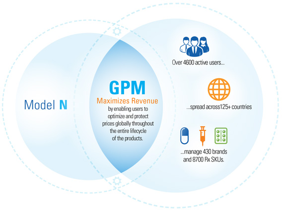 gpm_graphic