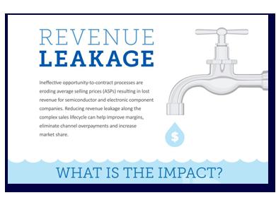 revenue_leakage_graphic