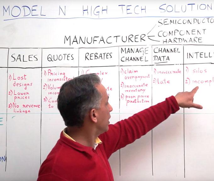 high_tech_solution