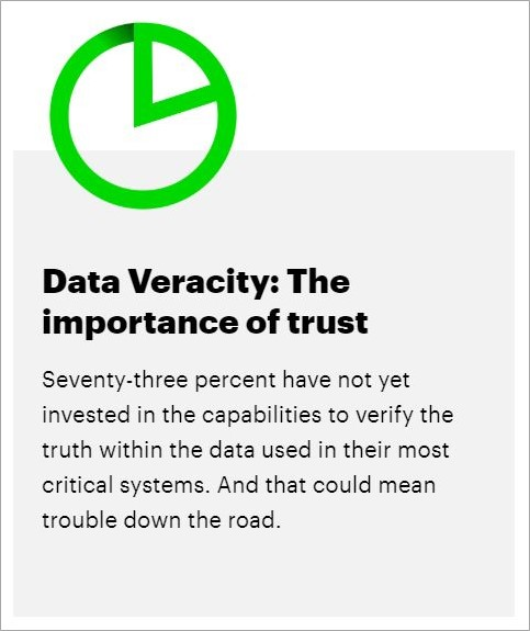 data_verocity