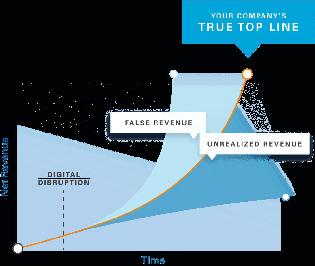 graph-3-v2