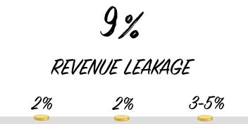 price_revenue