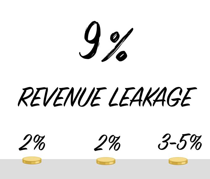 price_revenue_video
