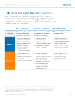 determine-the-right-discount-direction